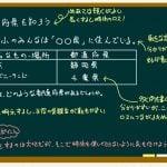 【教員採用試験】指示発問まるわかり模擬授業:社会「都道府県」